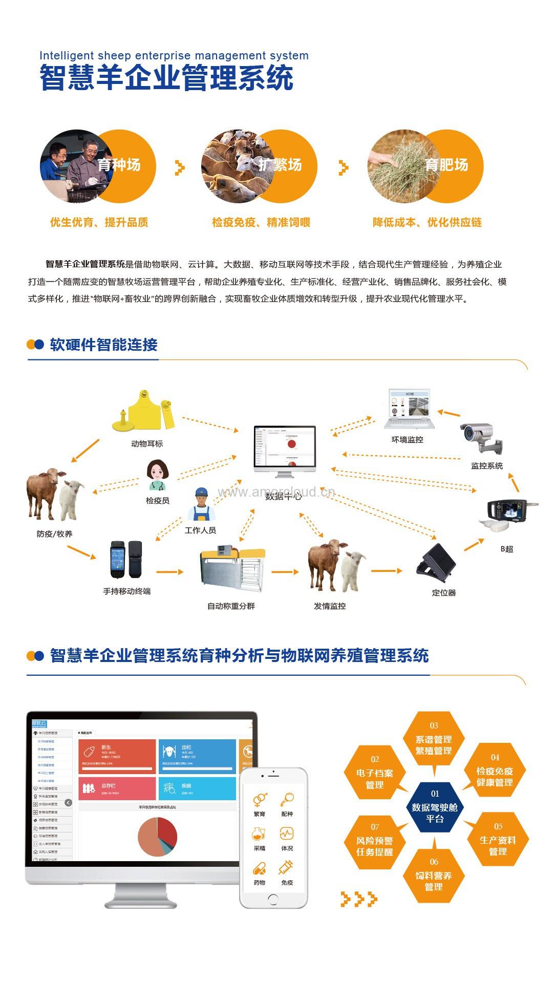 北京大爱农牧信息技术有限公司